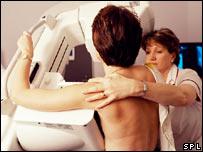 Woman undergoing mammography