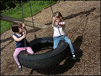 Children in playground
