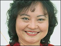 Kim Phuc