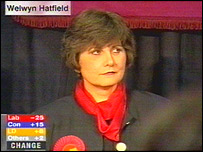 Health minister Melanie Johnson lost her seat in Welwyn Hatfield