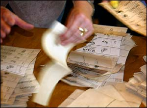 Counting of the ballots