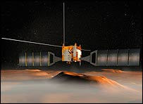 Artist's impression of Mars Express, Nasa/JPL