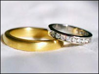 rings (generic)