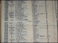 The register of names recorded by Captain Peter O'Neal