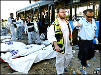 Scene of Palestinian suicide bombing in Beersheba