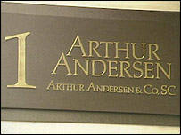 authur anderson management essay The sec fined arthur andersen and three partners more than $7 million in connection with audits of waste management's annual financial results, in one of the first fraud cases ever filed against a.