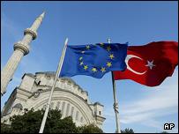 Европейский и турецкий флаги у мечети в Стамбуле