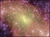Quasar candidate, Virgo Consortium