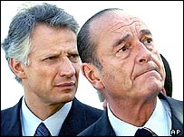 French  PM Dominique de Villepin and President Jacques Chirac