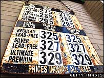 Oil prices hanging on a wall in the US