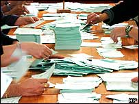 Ballots are counted in the Swiss referendum