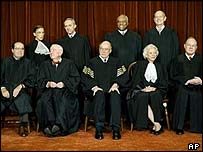 Judges of the US Supreme Court