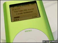 Ipod mini, Getty Images