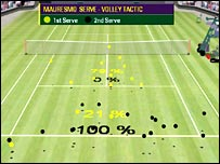 Hawk-Eye graphic showing Amelie Mauresmo's serve-volley statistics