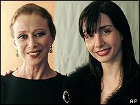 Maya Plisetskaya and Tamara Rojo