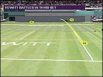 Hawk-Eye shows 17-stroke rally