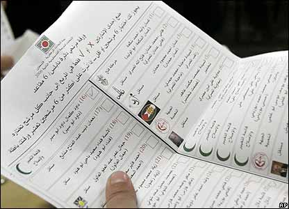 Voting paper showing votes for Hamas candidates and the Hamas list