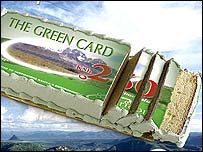 The Green Card by Safaricom