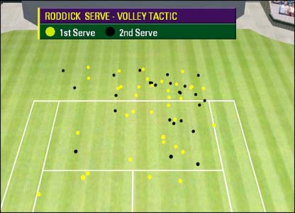 Hawk-Eye graphic showing the position from where Roddick hit his third shot