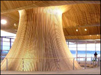 Welsh assembly building interior