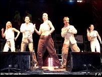 Steps performing
