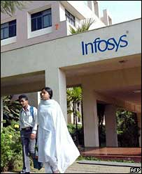 Infosys facilities in Bangalore