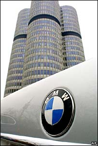 BMW HQ in Munich, Germany