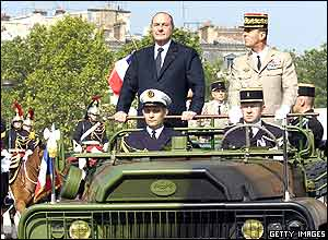 President Jacques Chirac on Champs Elysee in Paris