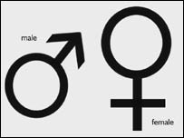 Image of male and female symbols