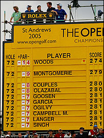 The scoreboard confirms it - Woods has won again