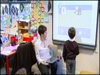 Teacher and pupil with interactive whiteboard