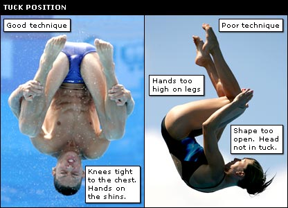 Examples of divers in the tuck position