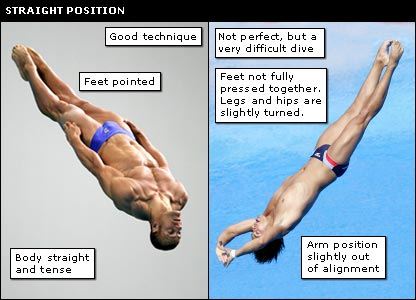 Examples of divers in the straight position