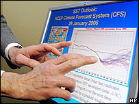 Edward Alan O'Lenic, National Oceanic and Atmospheric Administration Climate Prediction Center, Feb. 2, 2006.