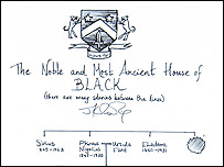 JK Rowling's family tree of Sirius Black