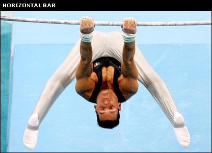 A gymnast masters the horizontal bar