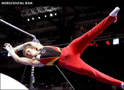 An example of how not to compete on the horizontal bar