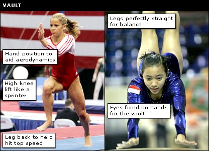 Two gymnasts show the run-up and take-off in the vault