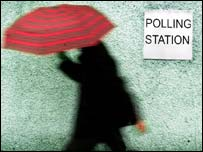 Polling station generic