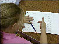 dyscalculia research paper Dyscalculia research papers examine what happens to individuals who suffer with a learning disability that makes it difficult to comprehend mathematics.