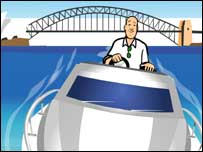 Jeeves on speedboat, Ask