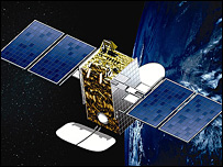 The Hylas satellite (Avanti)