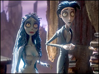 Characters from Corpse Bride