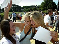 students celebrate getting A-level results