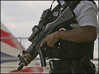 Policeman holding a gun