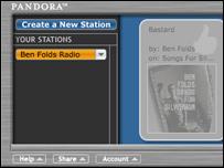 Ben Folds - Pandora
