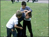 Bullying at school