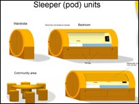 The new sleeper pods