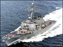USS Gonzalez - file photo