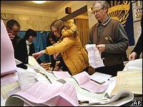 Counting the votes in Kiev
